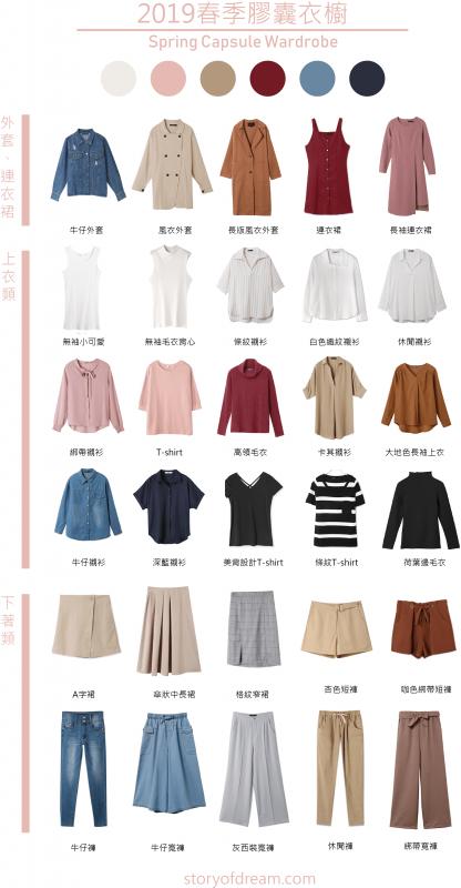 2019春季膠囊衣櫥選品
